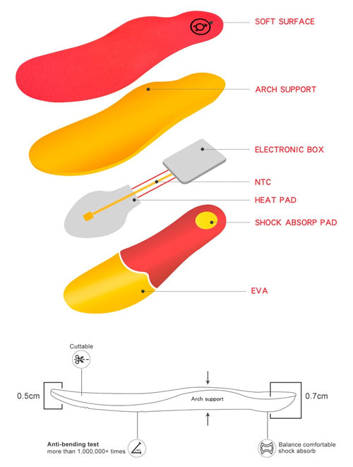 AppWEAR Heated Shoe Insoles