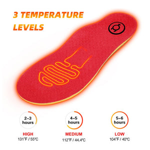 Slim Heated Insoles