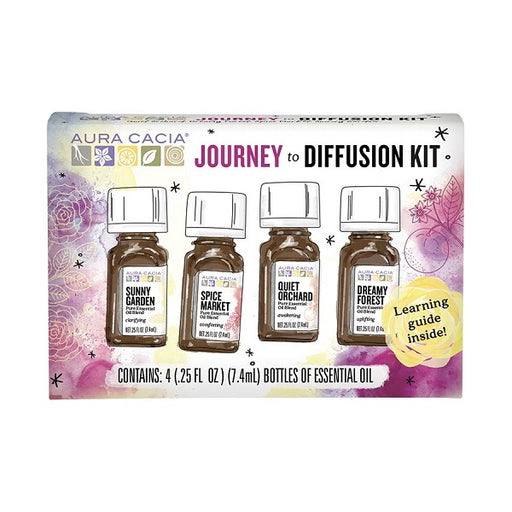Journey to Diffusion Kit - back-to-nature-usa