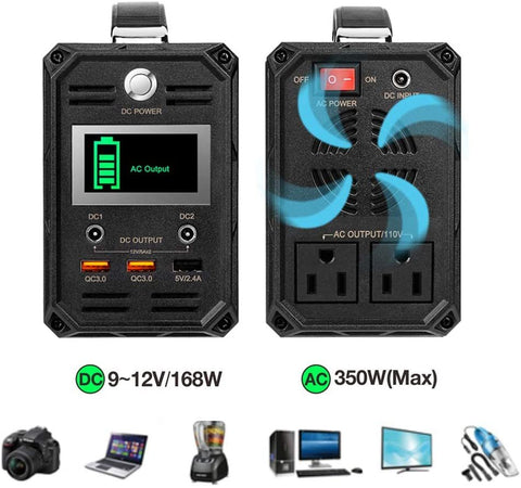 300W Portable Power Station, 60000mAh Emergency Solar Generator Backup Battery