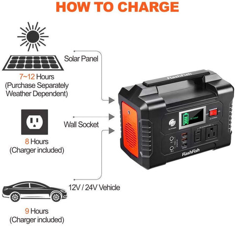 200W Portable Power Station, 40800mAh Emergency Solar Generator Backup Battery Pack Power Supply