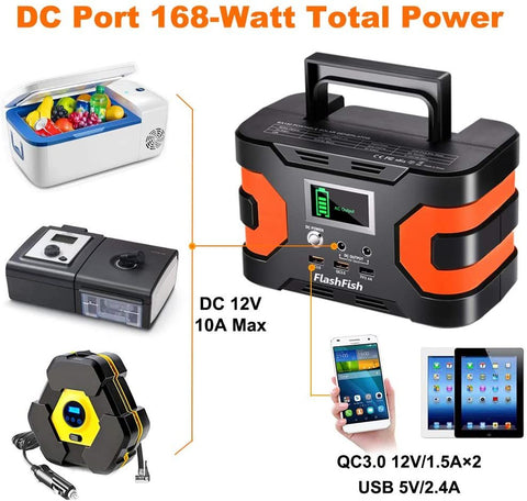 200W Peak Power Station, CPAP Battery 166Wh 45000mAh Solar Backup Emergency Power Generator 110V