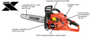 Echo CS-501P Professional Chain Saw - Powerhead Only (Pre-Order Only - Not in Stock)