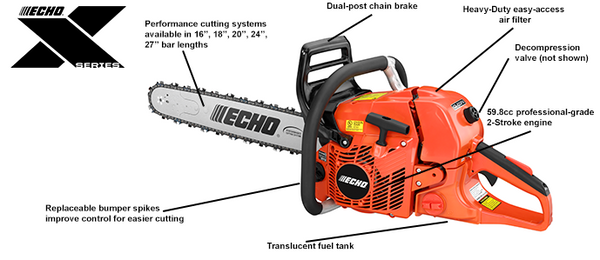 Echo CS-620PW Professional Chain Saw (Wrap Handle Version)