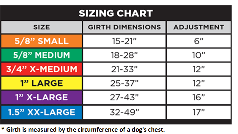 waggwalker-sizing-chart