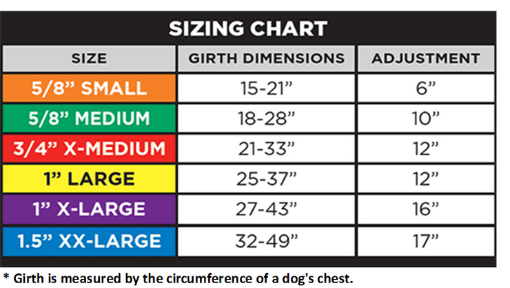 waggwalker-sizing-chart-global-dog-company