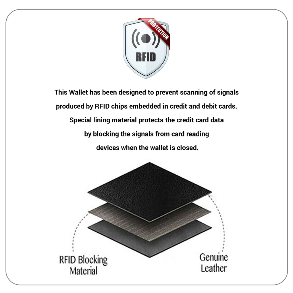 Rolfs Bifold Wallet For Men RFID Blocking with ID Window, Genuine Leather, Slimfold 4.25