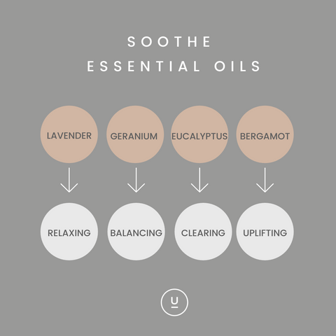 Soothe essential oils
