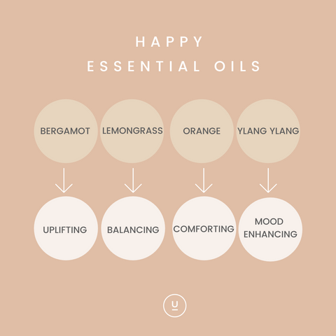 Happy Essential Oil Blend