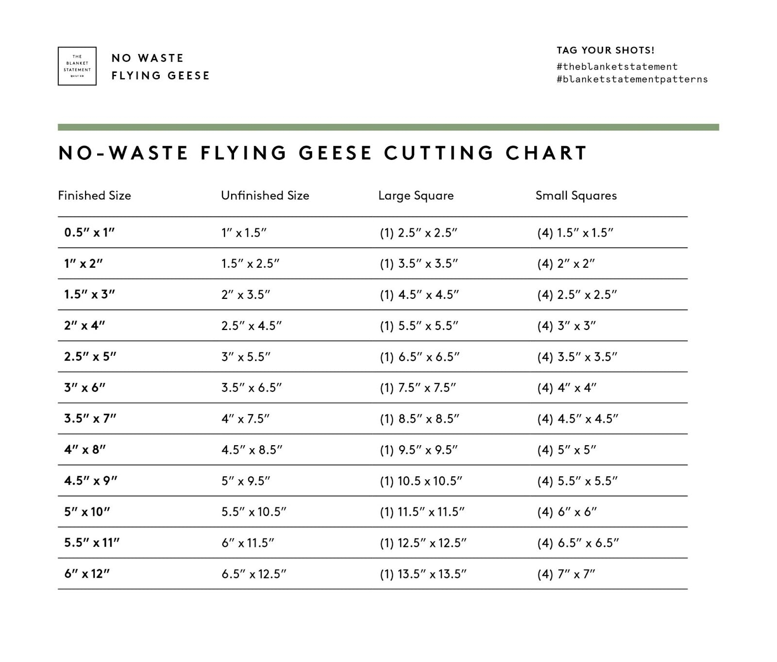 No Waste Flying Geese Chart