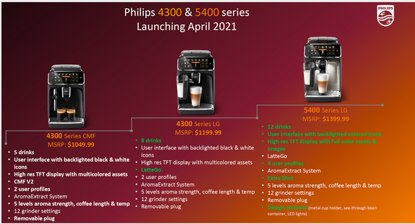 Philips 5400 and 4300 series overview available from Espresso Canada