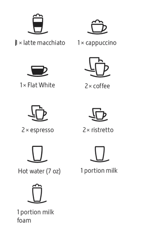 Coffee selections made with JURA WE8 Professional Coffee Machine