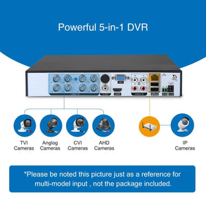 8 Channel CCTV 1TB DVR for Security Cameras- NEW!! - Computers 4 Less