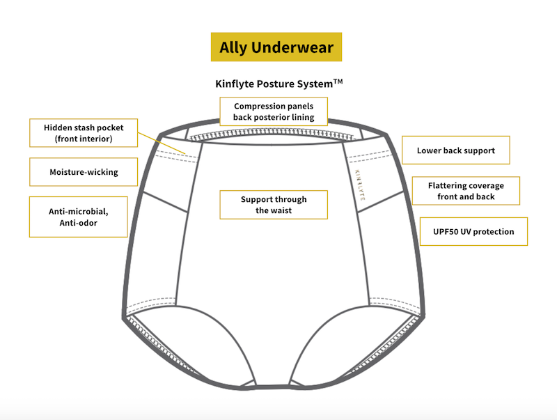 Graphic of Ally Underwear