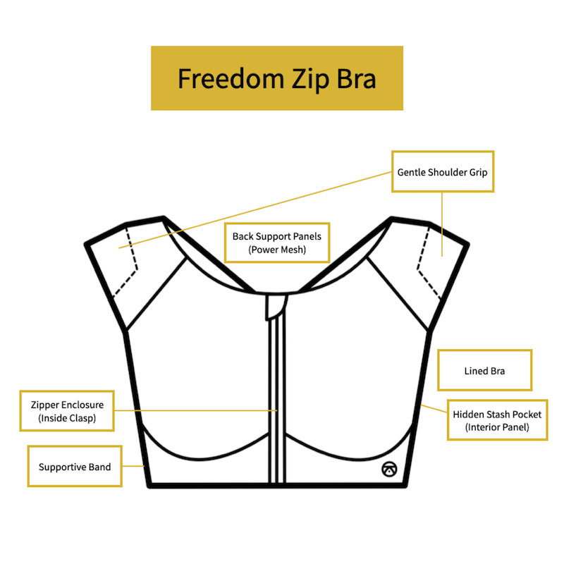 Kinflyte Freedom Zip Bra - Eco Jersey