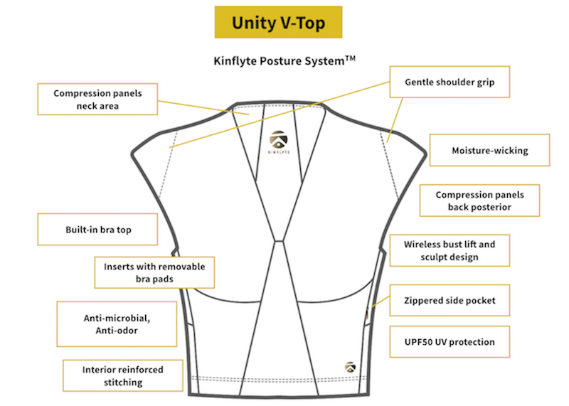 Graphic of Unity V-Top