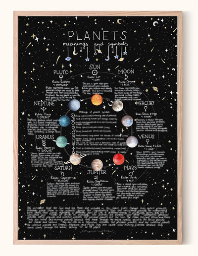 Planets - Meanings & Symbols