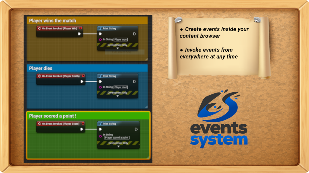 Events-system