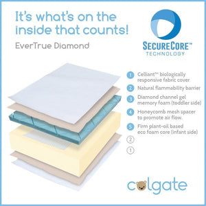 Colgate EverTrue Diamond Crib Mattress