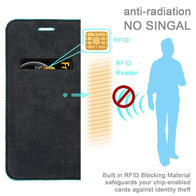 Anti-Radiation RFID iPhone Wallet Case (Teal, iPhone 7/8 Plus)