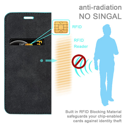 Anti-Radiation RFID Samsung Wallet Case (Teal, Samsung Galaxay S9)