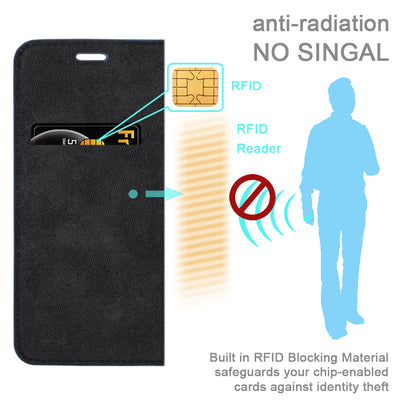 Anti-Radiation RFID Samsung Wallet Case (Navy Blue, Samsung Galaxy S9+)