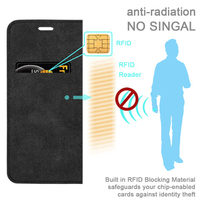 Anti-Radiation RFID Samsung Wallet Case (Black, Samsung Galaxy S9+)