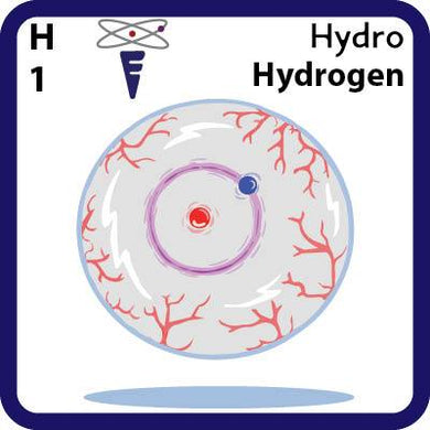 H Hydrogen- Familiar Hydro Science Game for Kids Character