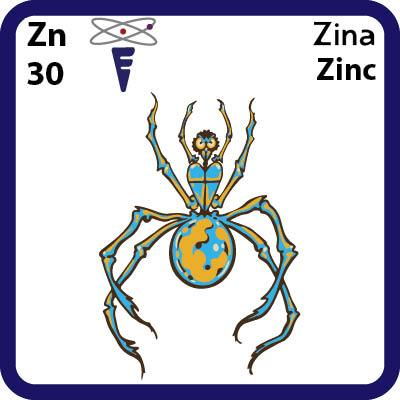 Zn Zinc- Familiar Zina Science Game for Kids Character