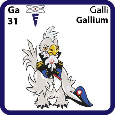 Ga Gallium- Familiar Galli Science Game for Kids Character