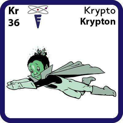 Kr Krypton- Familiar Krypto Science Game for Kids Character