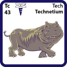Load image into Gallery viewer, Tc Technetium- Familiar Tech Science Game for Kids Character