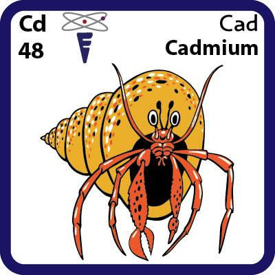 Cd Cadmium- Familiar Cad Science Game for Kids Character
