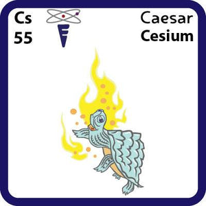 Cs Cesium- Familiar Caesar Science Game for Kids Character
