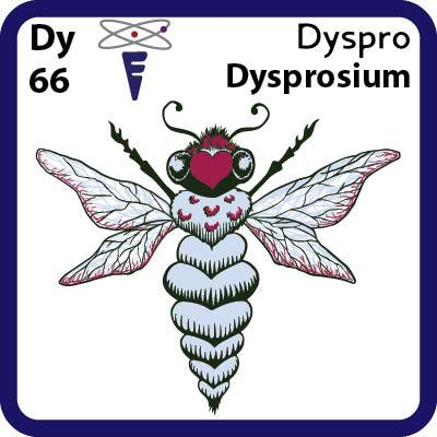 Dy Dysprosium- Familiar Dyspro Science Game for Kids Character