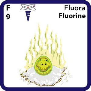 F Fluorine- Familiar Fluora Science Game for Kids Character