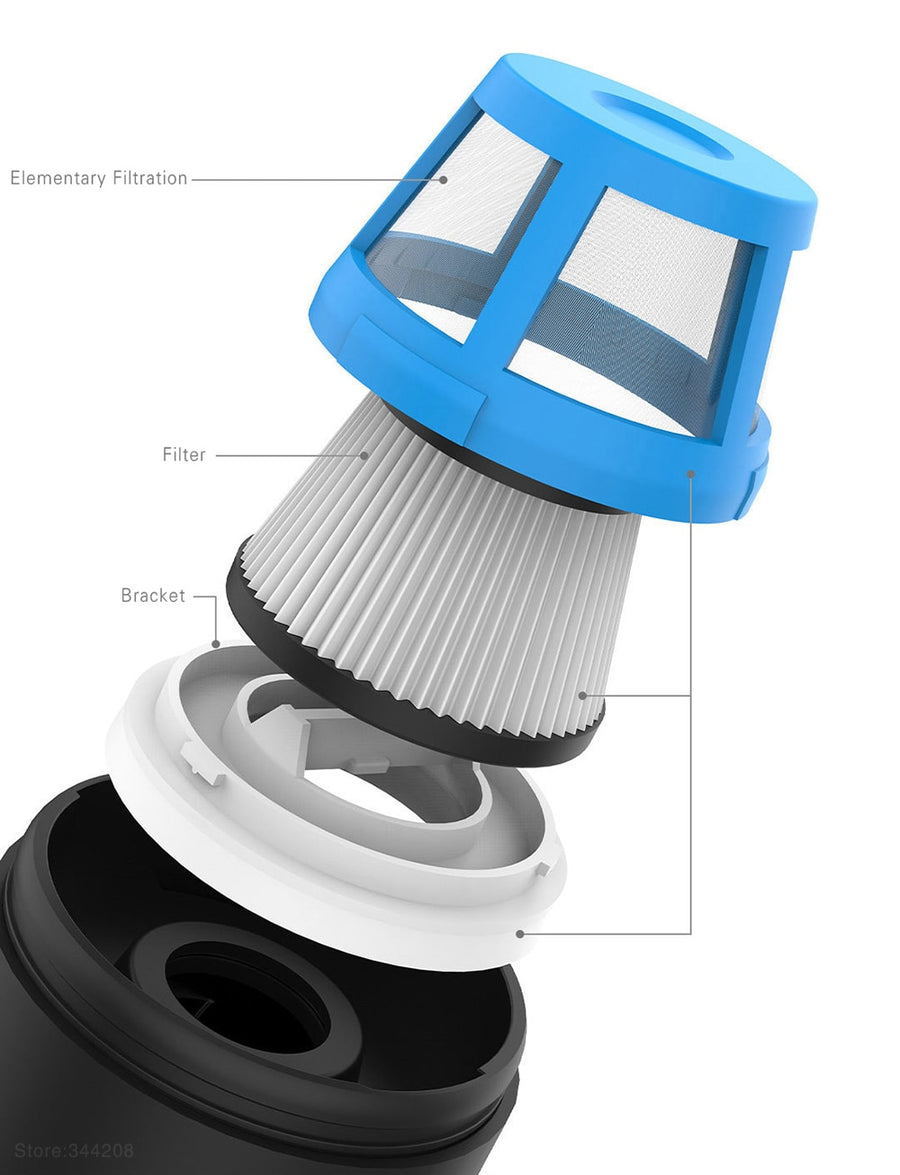 Portable Handheld Vacuum Cleaner