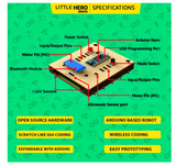 Be Cre8v -  Little Hero Coding Robot