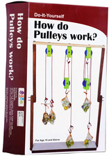 Kutuhal -  Working of pulleys