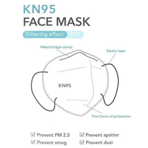 KN95 Protective 5 Layers Face Mask [50 PACK] BFE 95% PM2.5 Disposable Respirator