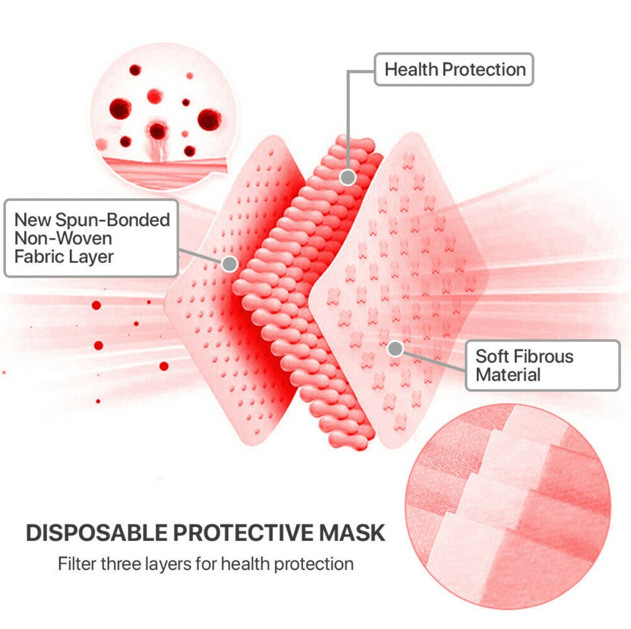 TSSPLUS™ Disposable Face Masks 3-Ply Non Medical Surgical[US STOCK]