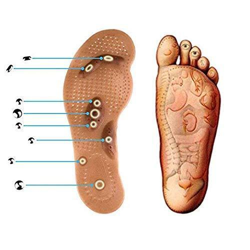 Acupressure Burn Fat Insoles