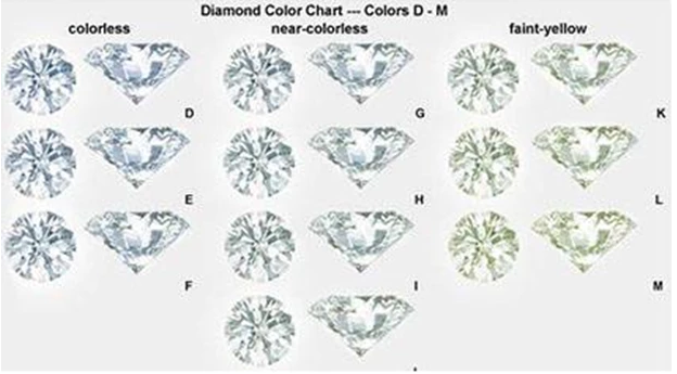 doveggs 1ct-3.5ct lab created diamond pear cut moissanite loose stone