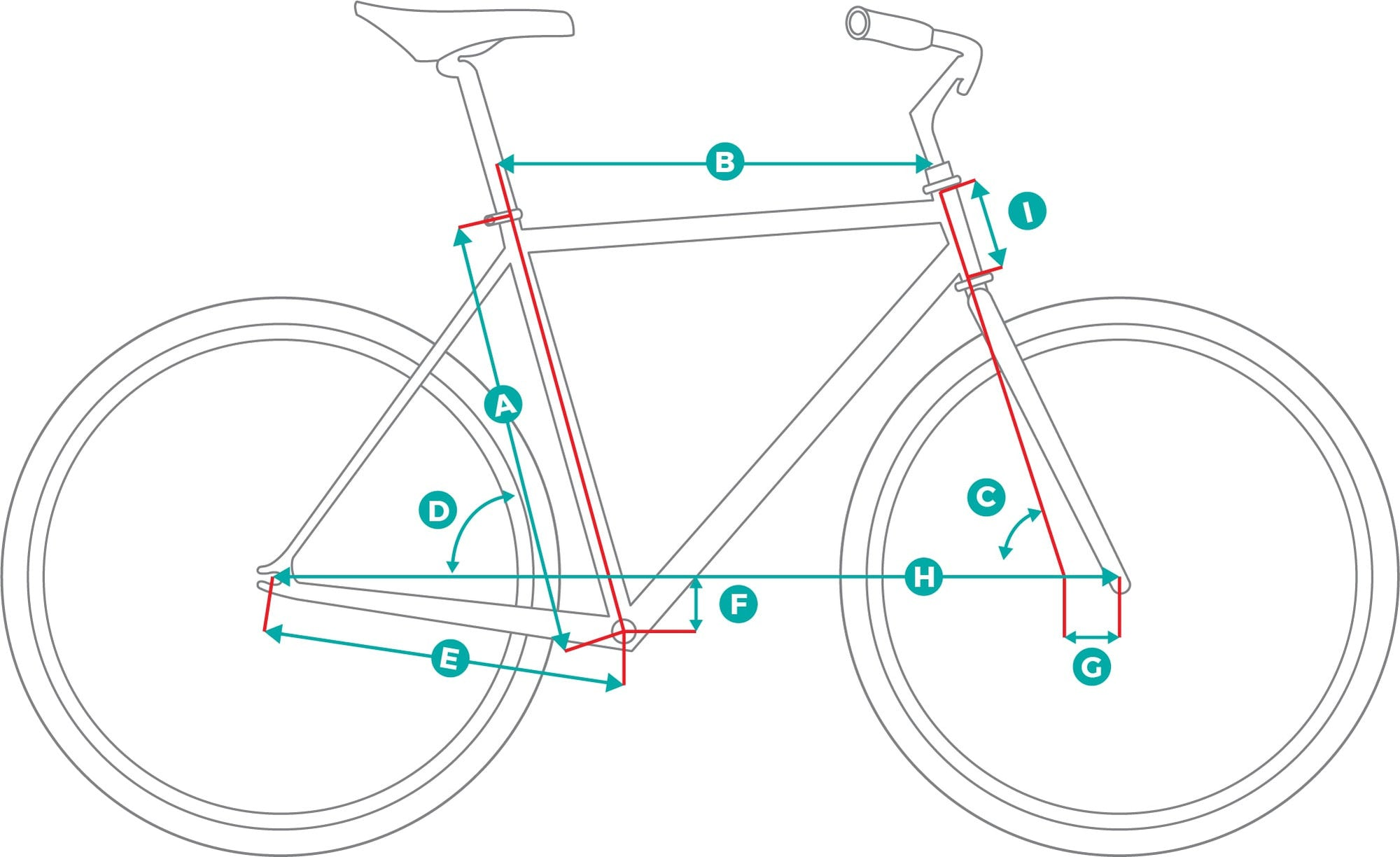 Coaster Bikes Geometry Image