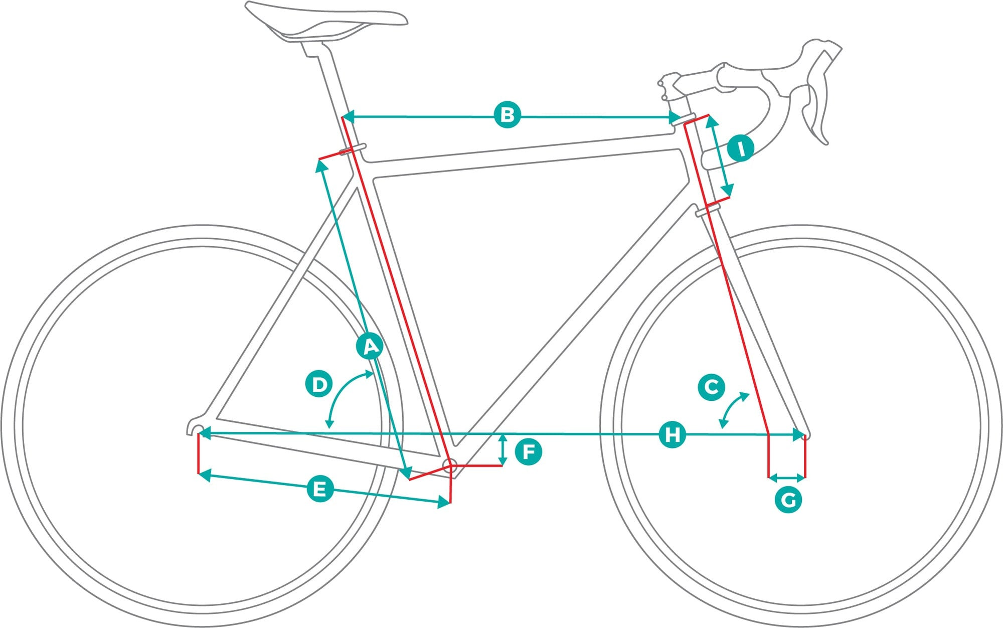 Road Bikes Geometry Image