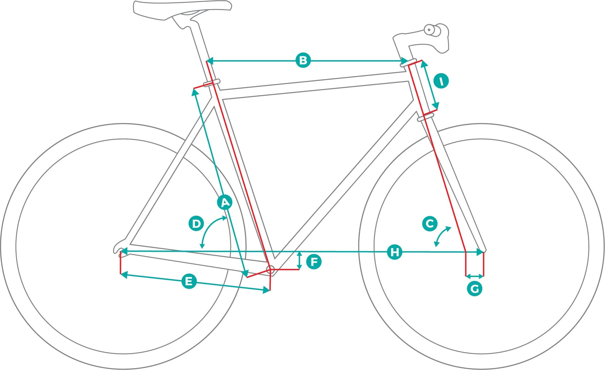Flat Bar Road Bikes Geometry Image