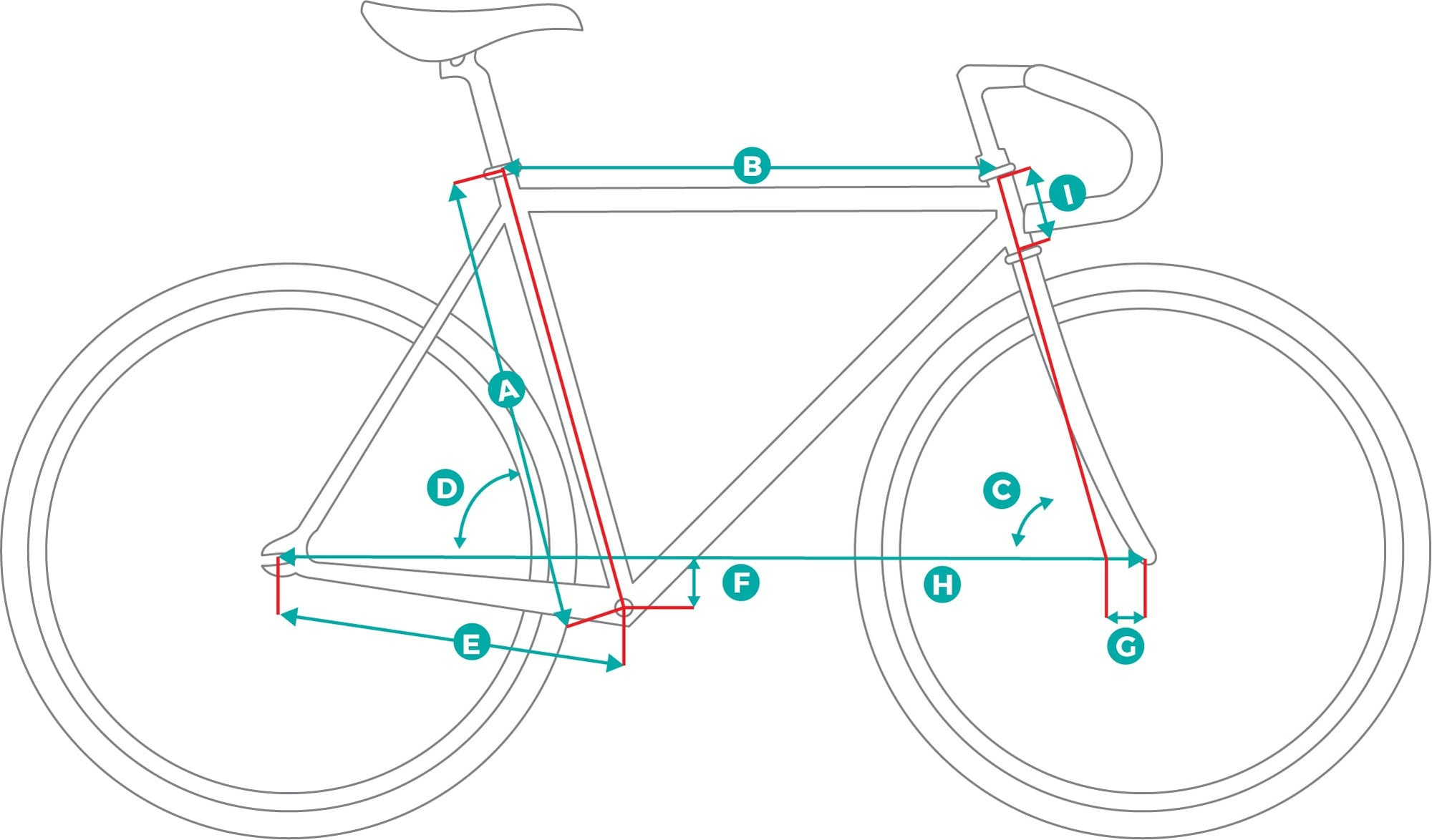 Premium Fixed Gear Bikes Geometry Image