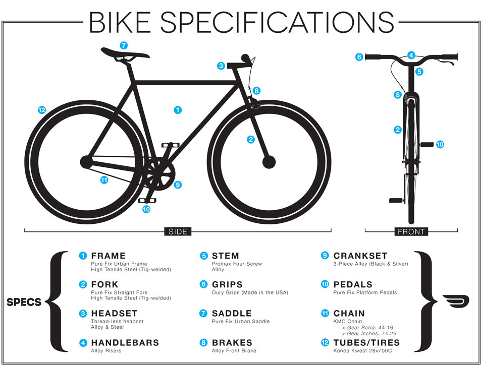 Bicycle Specifications