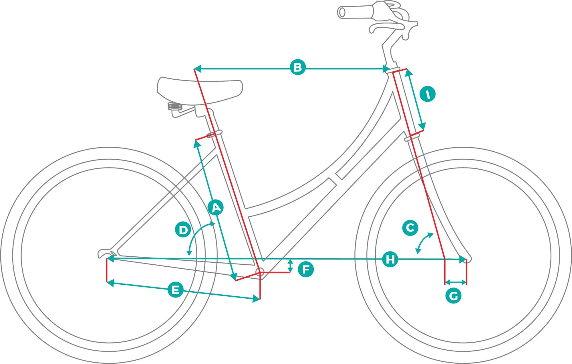 Pure City Step Through Bikes Geometry Image