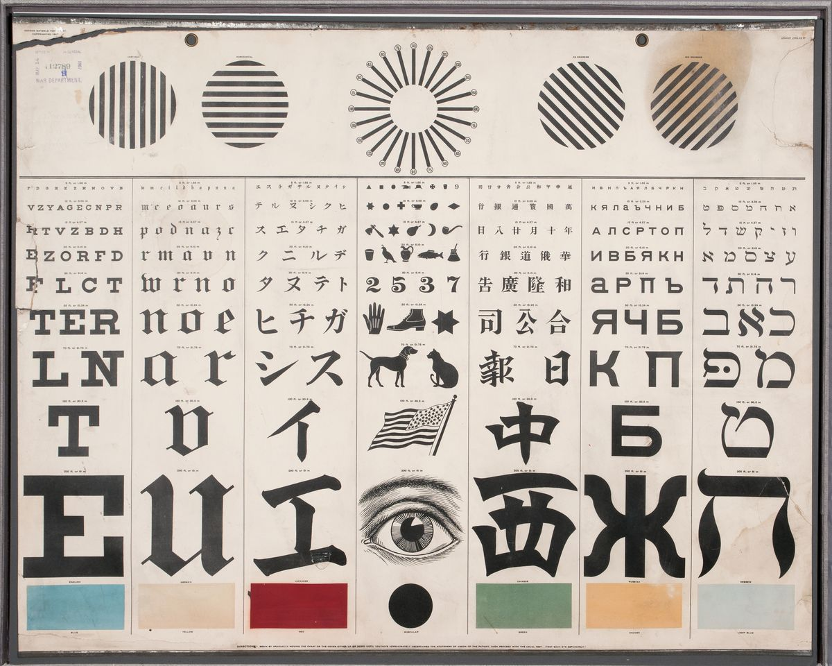 George Mayerle's International Eye Test Chart - 1907